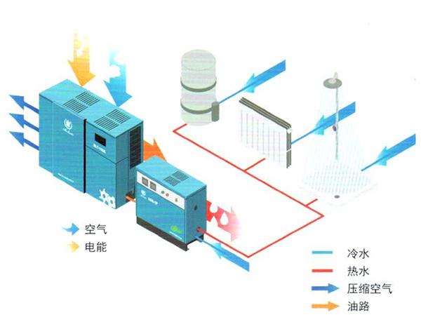 BERqy288.vip千亿国际余热回收装置